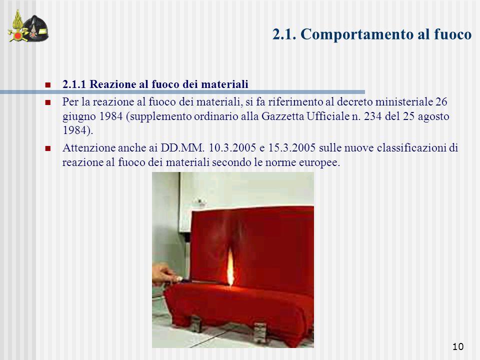 10 2.1.1 Reazione al fuoco dei materiali Per la reazione al fuoco dei materiali, si fa riferimento al decreto ministeriale 26 giugno 1984 (supplemento