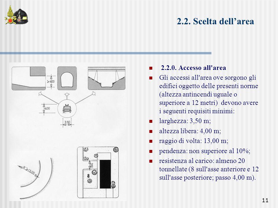 11 2.2.0. Accesso all'area Gli accessi all'area ove sorgono gli edifici oggetto delle presenti norme (altezza antincendi uguale o superiore a 12 metri
