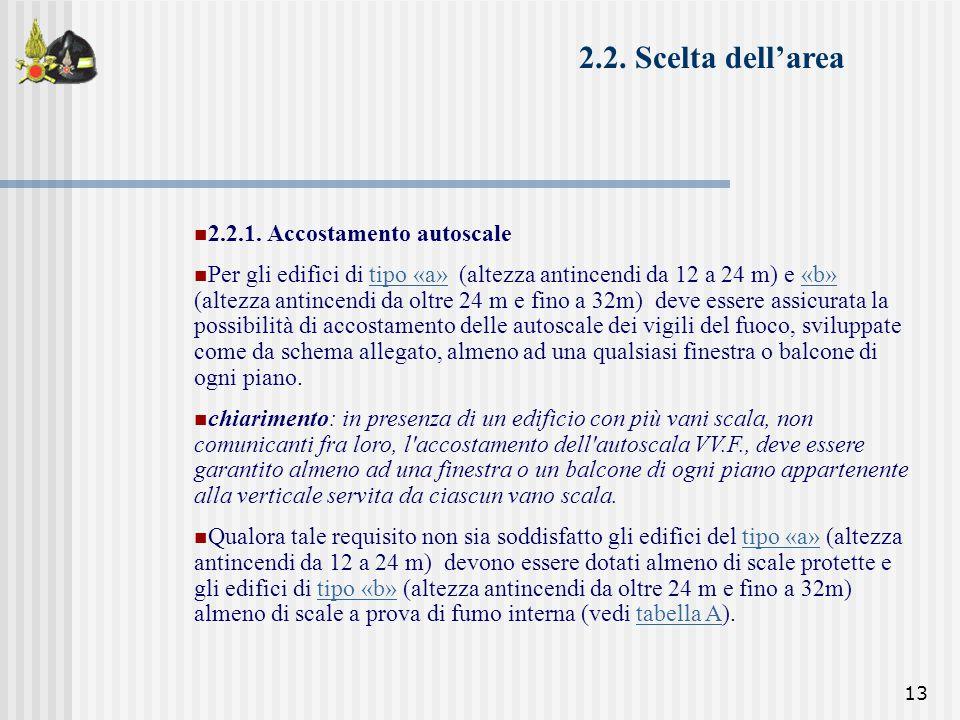 13 2.2. Scelta dell'area 2.2.1. Accostamento autoscale Per gli edifici di tipo «a» (altezza antincendi da 12 a 24 m) e «b» (altezza antincendi da oltr