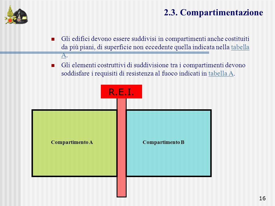 16 Gli edifici devono essere suddivisi in compartimenti anche costituiti da più piani, di superficie non eccedente quella indicata nella tabella A.tab
