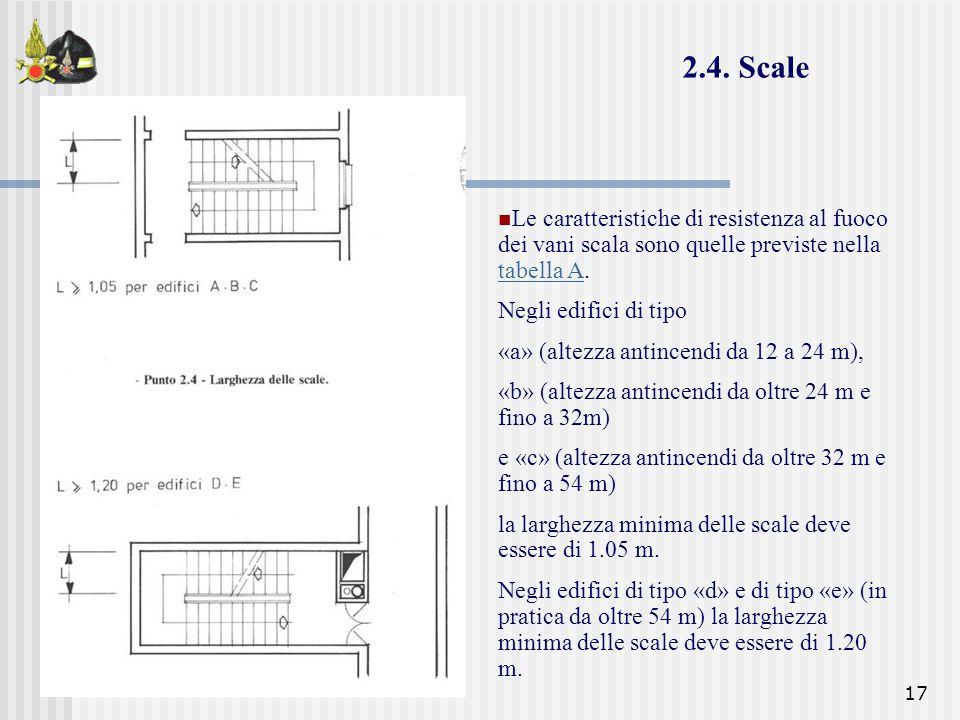 17 2.4. Scale Le caratteristiche di resistenza al fuoco dei vani scala sono quelle previste nella tabella A. tabella A Negli edifici di tipo «a» (alte