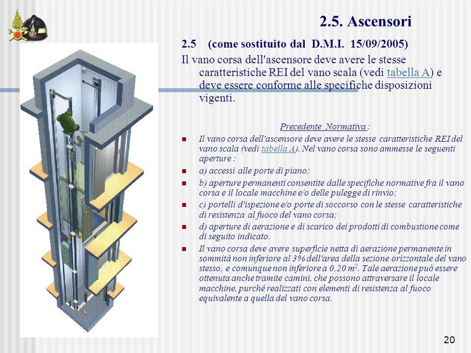 20 2.5 (come sostituito dal D.M.I. 15/09/2005) Il vano corsa dell'ascensore deve avere le stesse caratteristiche REI del vano scala (vedi tabella A) e