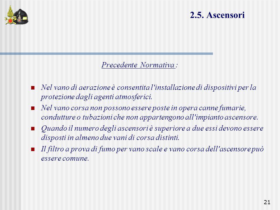 21 Precedente Normativa : Nel vano di aerazione è consentita l'installazione di dispositivi per la protezione dagli agenti atmosferici. Nel vano corsa