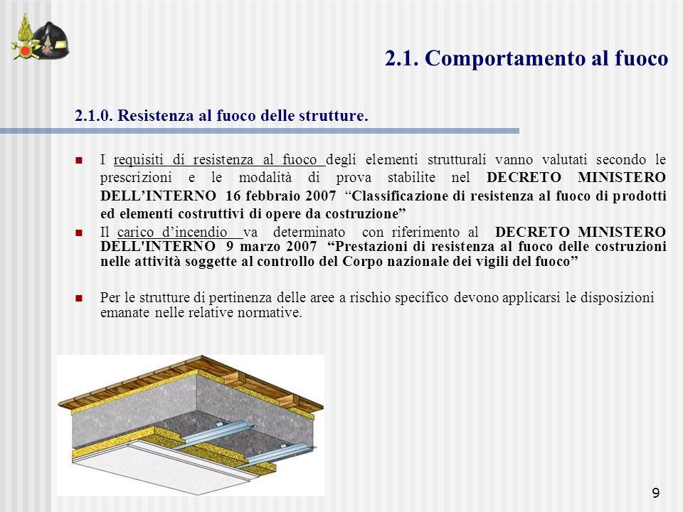 9 2.1. Comportamento al fuoco 2.1.0. Resistenza al fuoco delle strutture. I requisiti di resistenza al fuoco degli elementi strutturali vanno valutati
