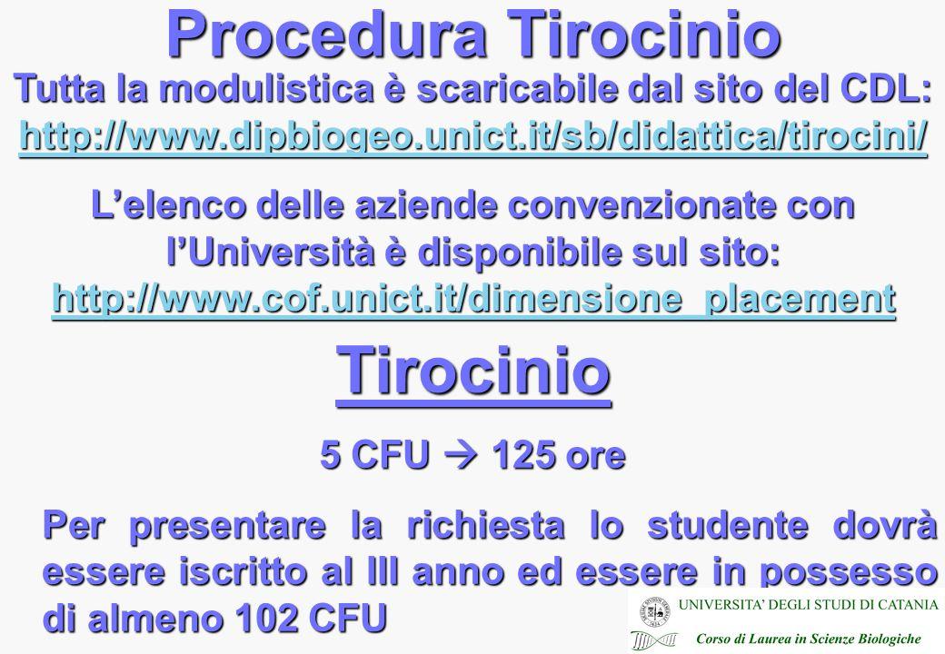Procedura Tirocinio Tirocinio 5 CFU  125 ore Per presentare la richiesta lo studente dovrà essere iscritto al III anno ed essere in possesso di almeno 102 CFU Per presentare la richiesta lo studente dovrà essere iscritto al III anno ed essere in possesso di almeno 102 CFU Tutta la modulistica è scaricabile dal sito del CDL: http://www.dipbiogeo.unict.it/sb/didattica/tirocini/ http://www.dipbiogeo.unict.it/sb/didattica/tirocini/ L'elenco delle aziende convenzionate con l'Università è disponibile sul sito: http://www.cof.unict.it/dimensione_placement http://www.cof.unict.it/dimensione_placement