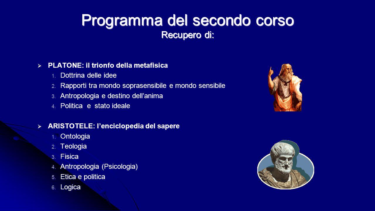 Programma del secondo corso Recupero di:  PLATONE: il trionfo della metafisica 1. Dottrina delle idee 2. Rapporti tra mondo soprasensibile e mondo se