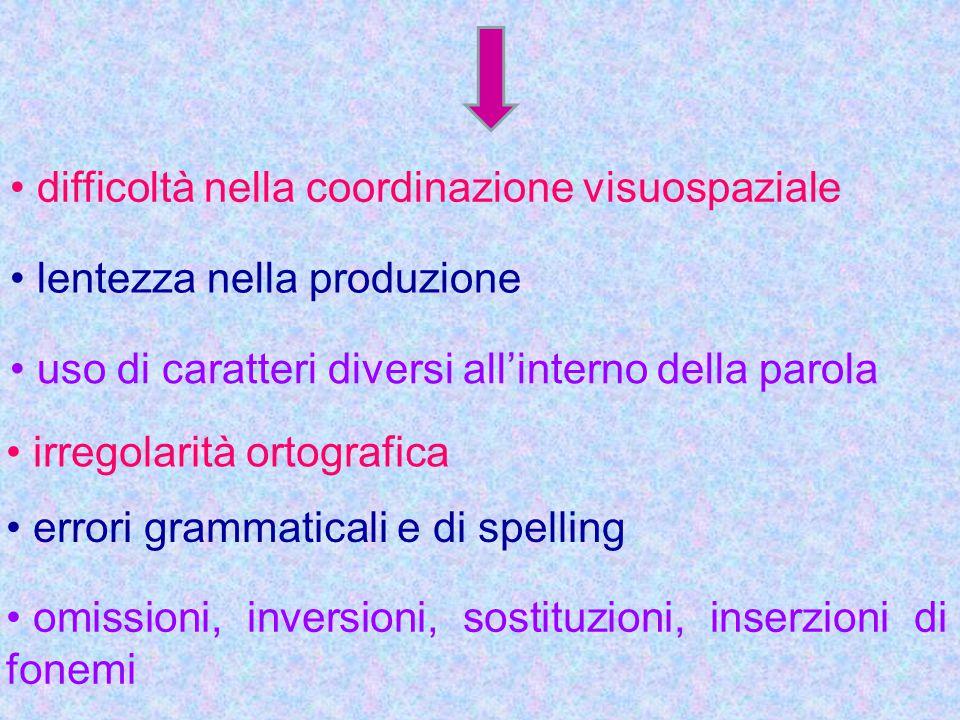 difficoltà nella coordinazione visuospaziale lentezza nella produzione uso di caratteri diversi all'interno della parola irregolarità ortografica erro