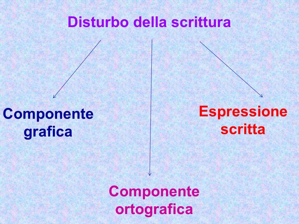 Disturbo della scrittura Componente grafica Espressione scritta Componente ortografica