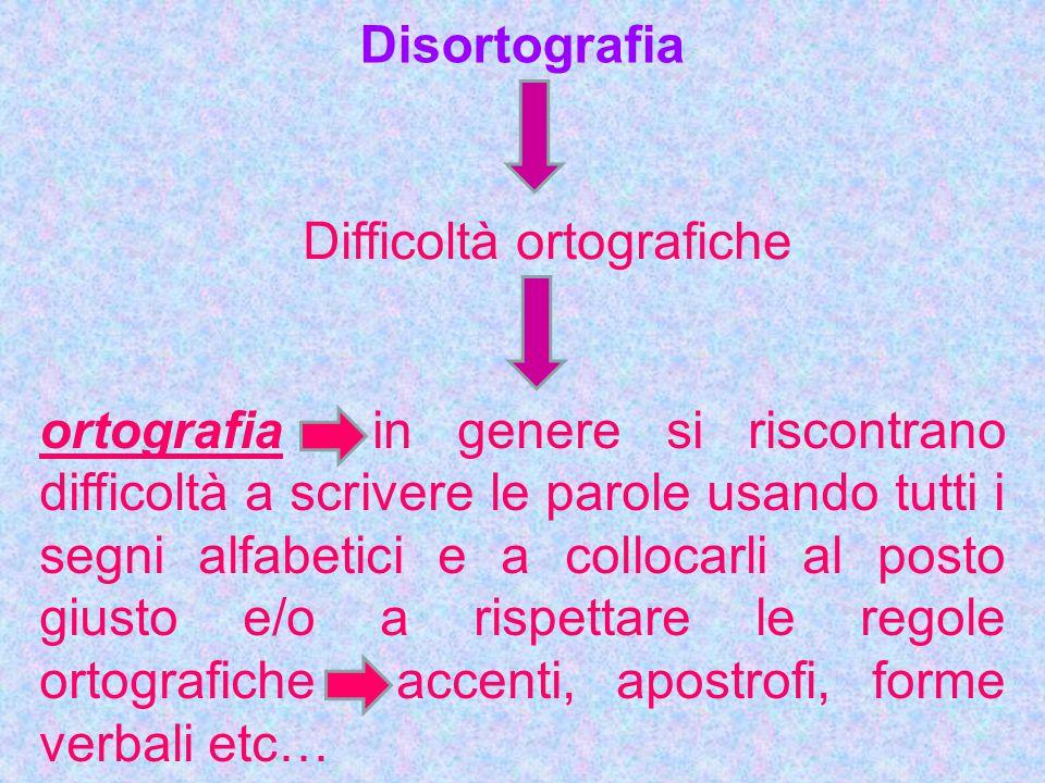 ortografia in genere si riscontrano difficoltà a scrivere le parole usando tutti i segni alfabetici e a collocarli al posto giusto e/o a rispettare le