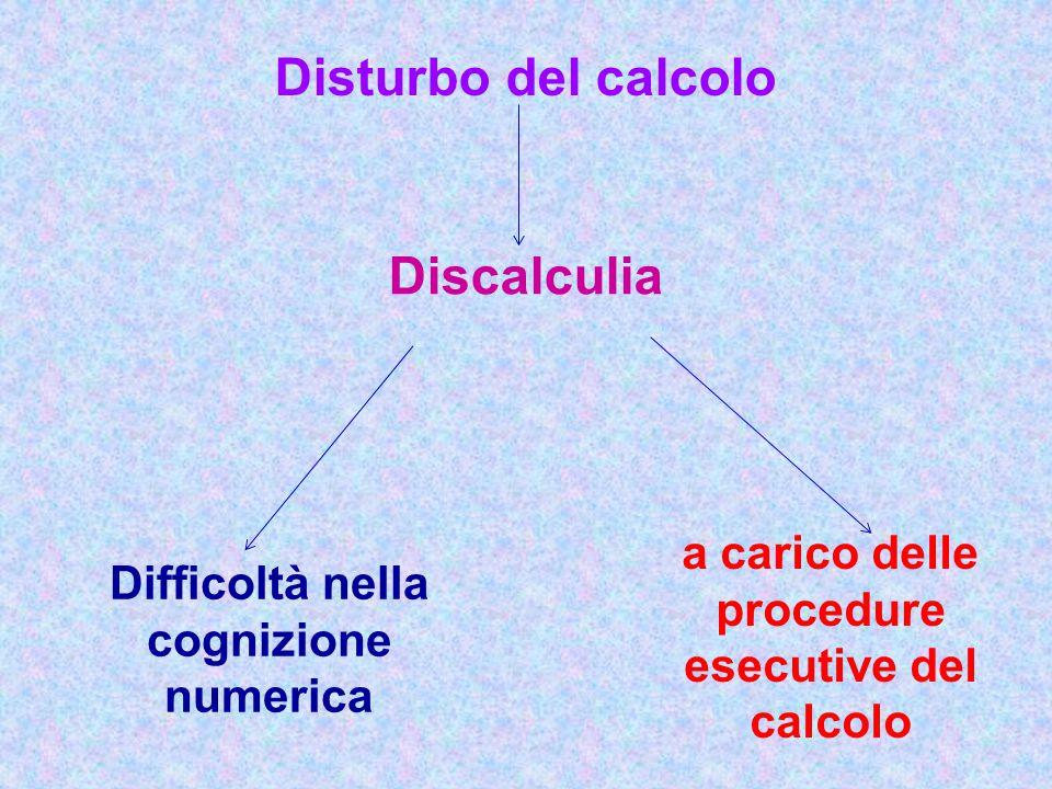 Disturbo del calcolo Difficoltà nella cognizione numerica a carico delle procedure esecutive del calcolo Discalculia