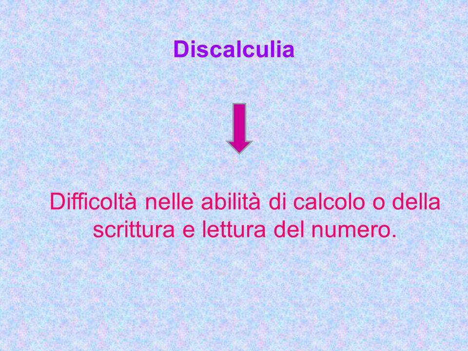 Difficoltà nelle abilità di calcolo o della scrittura e lettura del numero.