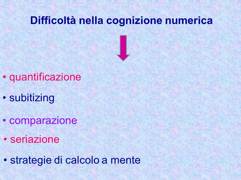 quantificazione subitizing comparazione seriazione strategie di calcolo a mente Difficoltà nella cognizione numerica