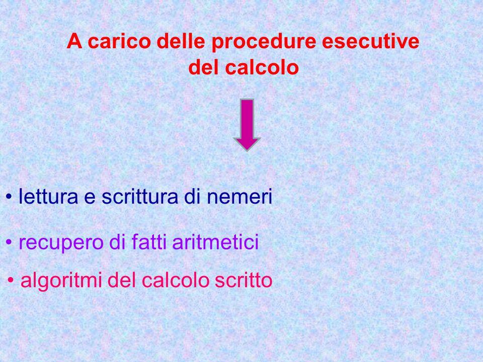 lettura e scrittura di nemeri recupero di fatti aritmetici algoritmi del calcolo scritto A carico delle procedure esecutive del calcolo