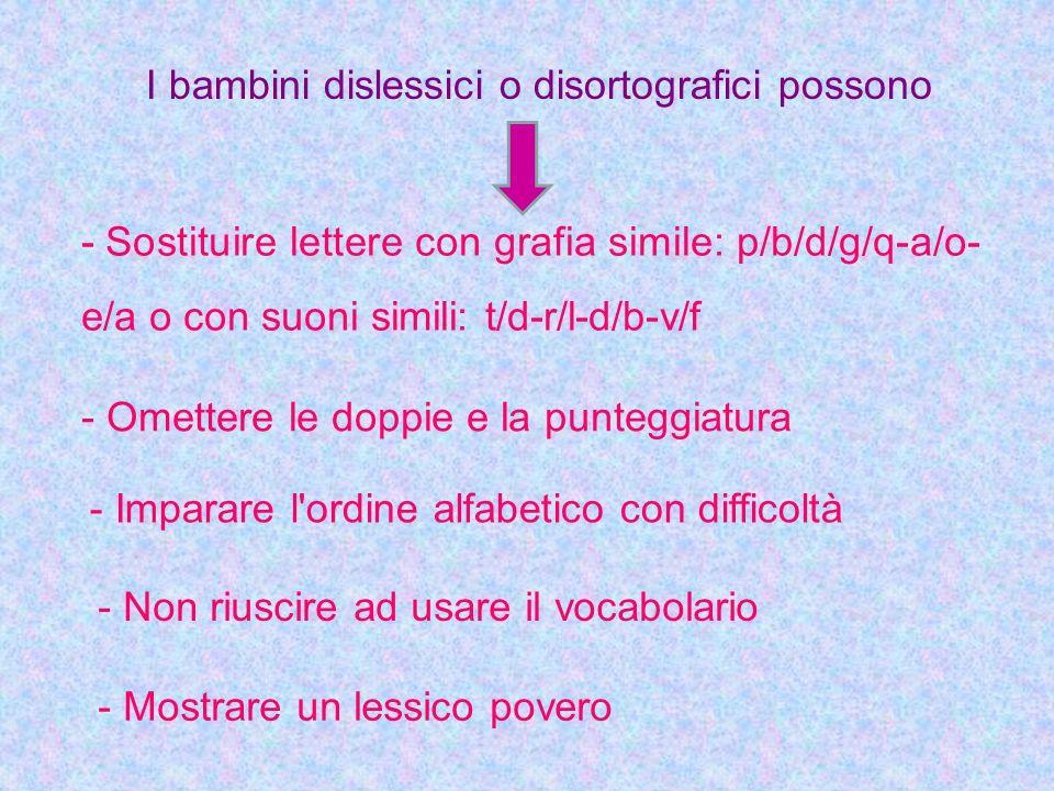 - Sostituire lettere con grafia simile: p/b/d/g/q-a/o- e/a o con suoni simili: t/d-r/l-d/b-v/f - Omettere le doppie e la punteggiatura - Imparare l'or