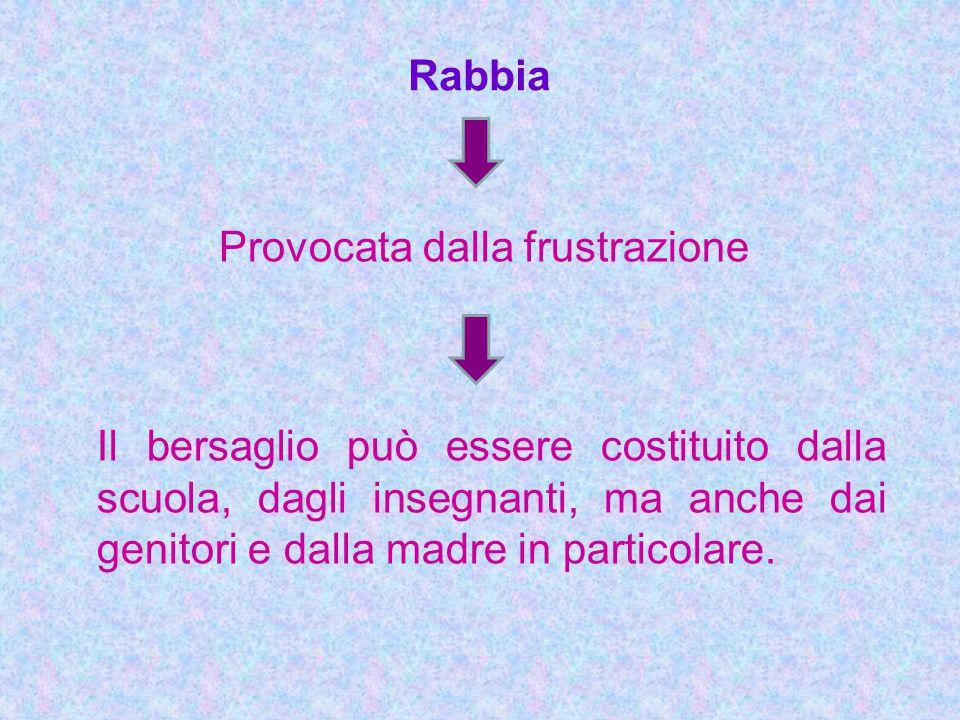 Provocata dalla frustrazione Rabbia Il bersaglio può essere costituito dalla scuola, dagli insegnanti, ma anche dai genitori e dalla madre in particol