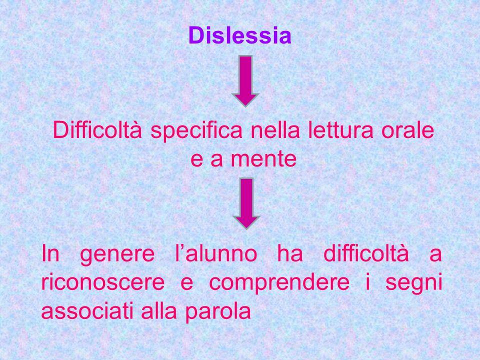 In genere l'alunno ha difficoltà a riconoscere e comprendere i segni associati alla parola Dislessia Difficoltà specifica nella lettura orale e a ment