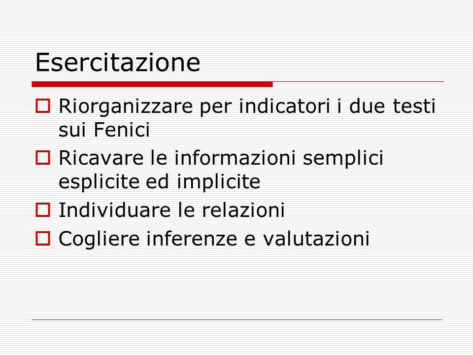 Esercitazione  Riorganizzare per indicatori i due testi sui Fenici  Ricavare le informazioni semplici esplicite ed implicite  Individuare le relazioni  Cogliere inferenze e valutazioni