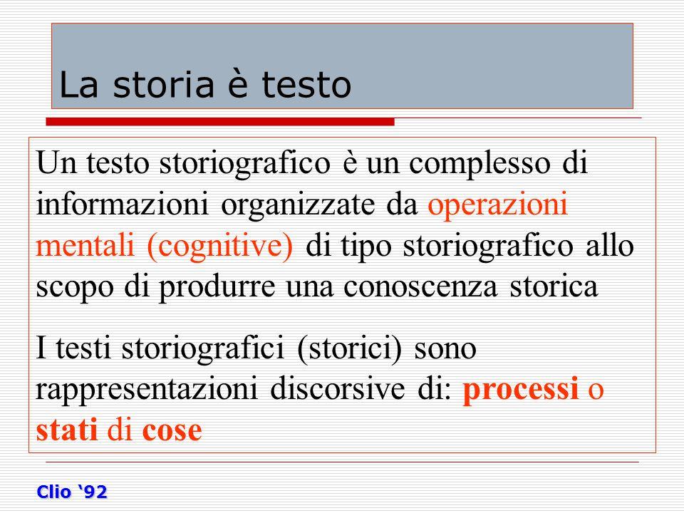 Un testo storiografico è un complesso di informazioni organizzate da operazioni mentali (cognitive) di tipo storiografico allo scopo di produrre una conoscenza storica I testi storiografici (storici) sono rappresentazioni discorsive di: processi o stati di cose La storia è testo Clio '92