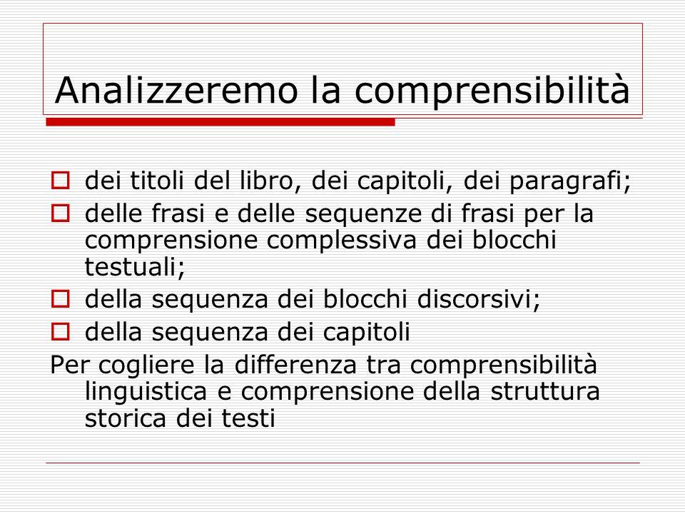 Analizzeremo la comprensibilità  dei titoli del libro, dei capitoli, dei paragrafi;  delle frasi e delle sequenze di frasi per la comprensione compl