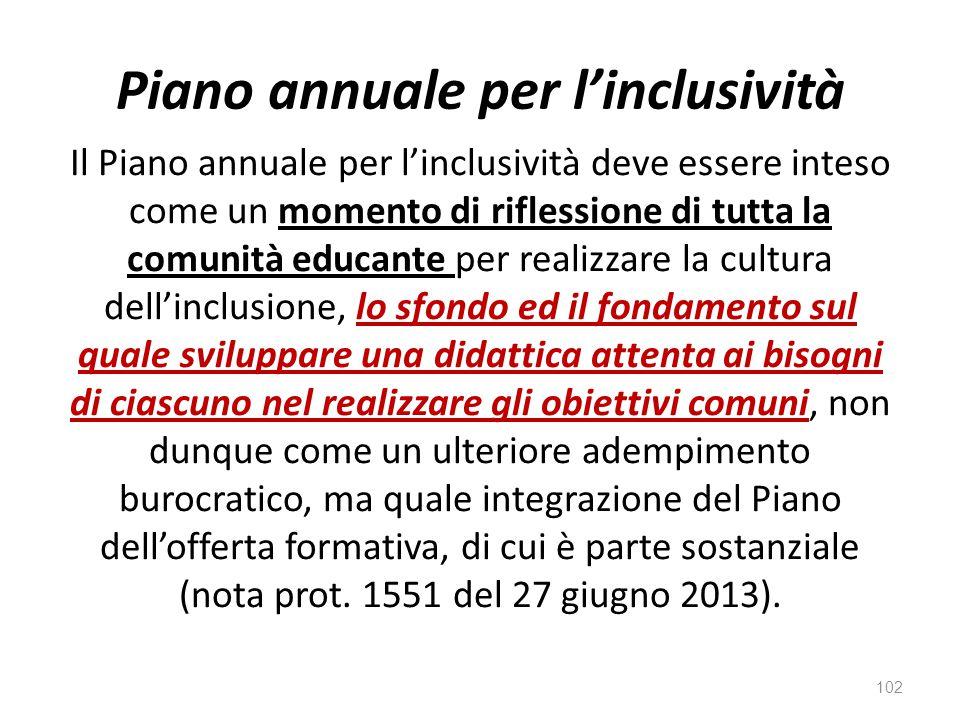 Piano annuale per l'inclusività Il Piano annuale per l'inclusività deve essere inteso come un momento di riflessione di tutta la comunità educante per realizzare la cultura dell'inclusione, lo sfondo ed il fondamento sul quale sviluppare una didattica attenta ai bisogni di ciascuno nel realizzare gli obiettivi comuni, non dunque come un ulteriore adempimento burocratico, ma quale integrazione del Piano dell'offerta formativa, di cui è parte sostanziale (nota prot.