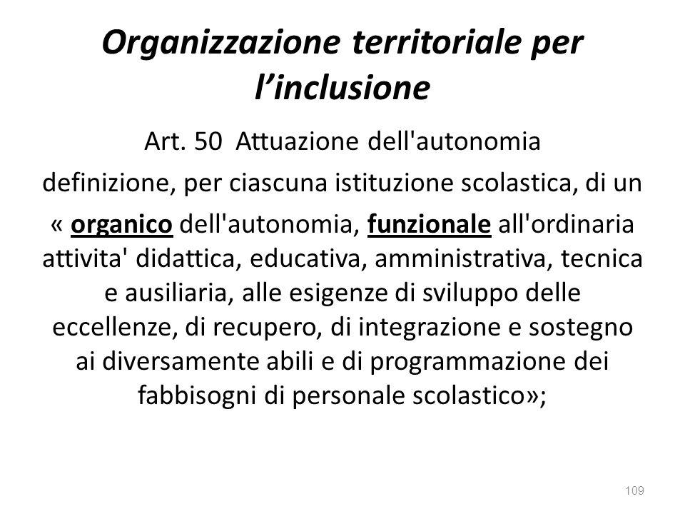 Organizzazione territoriale per l'inclusione Art.