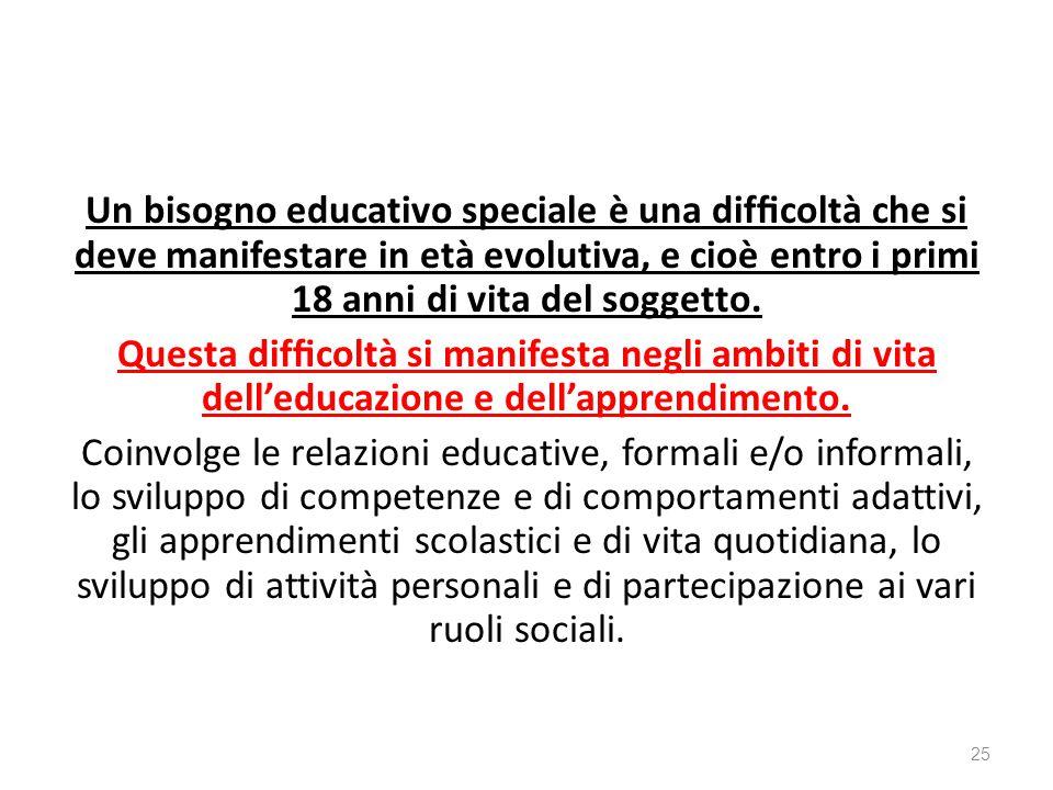 Un bisogno educativo speciale è una difficoltà che si deve manifestare in età evolutiva, e cioè entro i primi 18 anni di vita del soggetto.