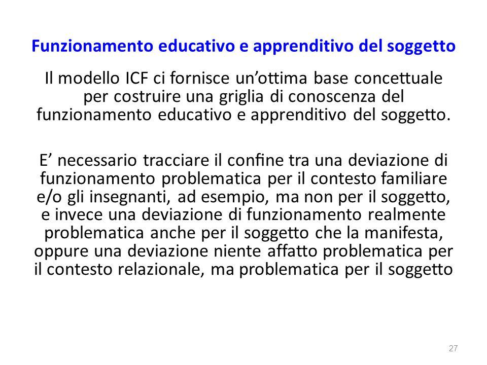Funzionamento educativo e apprenditivo del soggetto Il modello ICF ci fornisce un'ottima base concettuale per costruire una griglia di conoscenza del funzionamento educativo e apprenditivo del soggetto.