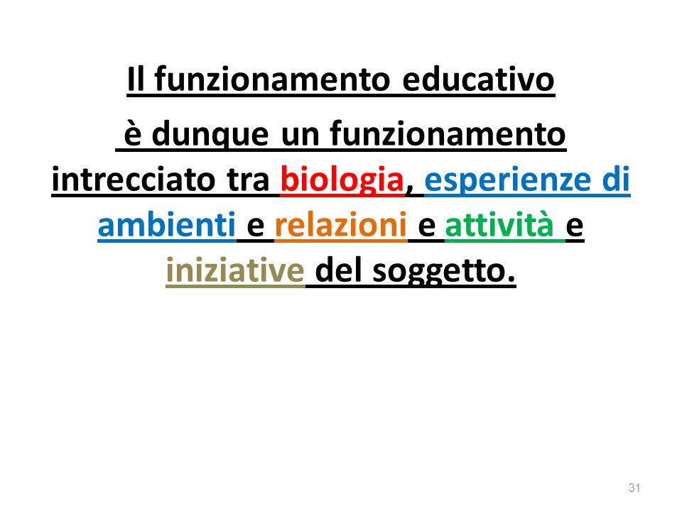 Il funzionamento educativo è dunque un funzionamento intrecciato tra biologia, esperienze di ambienti e relazioni e attività e iniziative del soggetto.