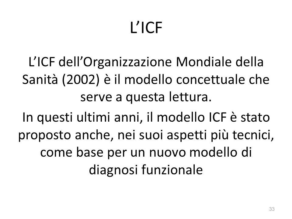 L'ICF L'ICF dell'Organizzazione Mondiale della Sanità (2002) è il modello concettuale che serve a questa lettura.