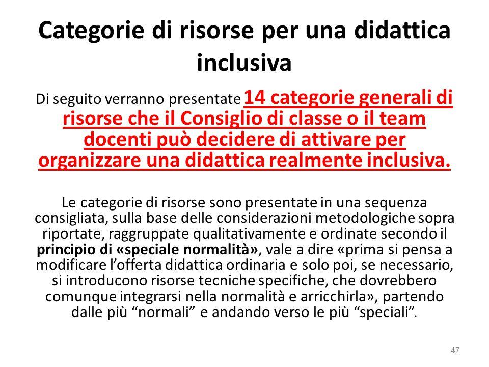 Categorie di risorse per una didattica inclusiva Di seguito verranno presentate 14 categorie generali di risorse che il Consiglio di classe o il team docenti può decidere di attivare per organizzare una didattica realmente inclusiva.
