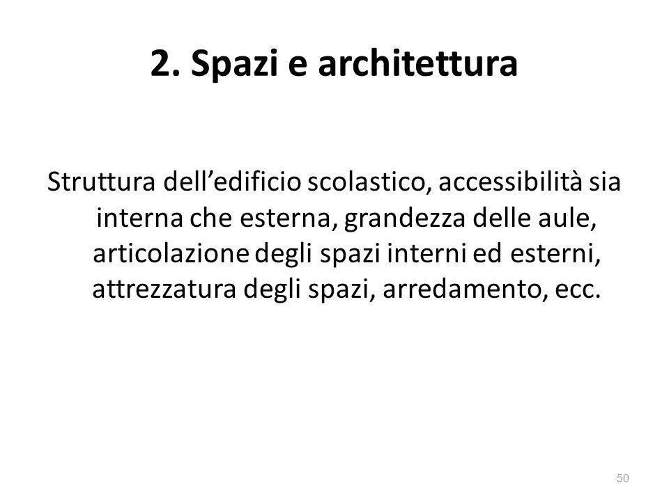 2. Spazi e architettura Struttura dell'edificio scolastico, accessibilità sia interna che esterna, grandezza delle aule, articolazione degli spazi int
