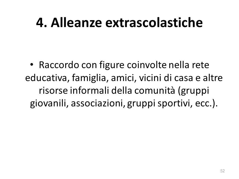 4. Alleanze extrascolastiche Raccordo con figure coinvolte nella rete educativa, famiglia, amici, vicini di casa e altre risorse informali della comun