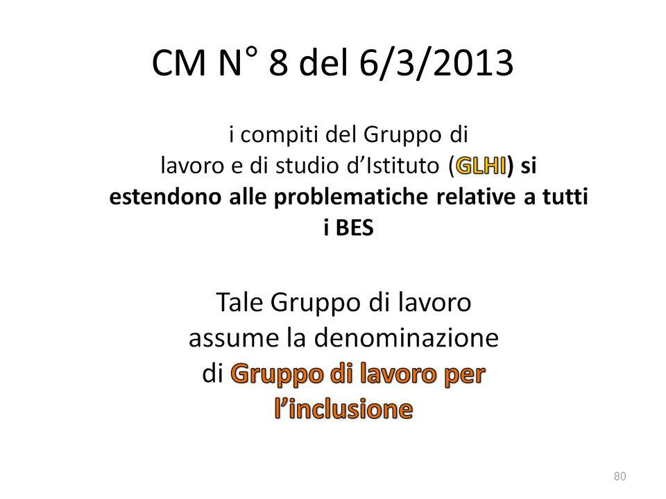 CM N° 8 del 6/3/2013 80