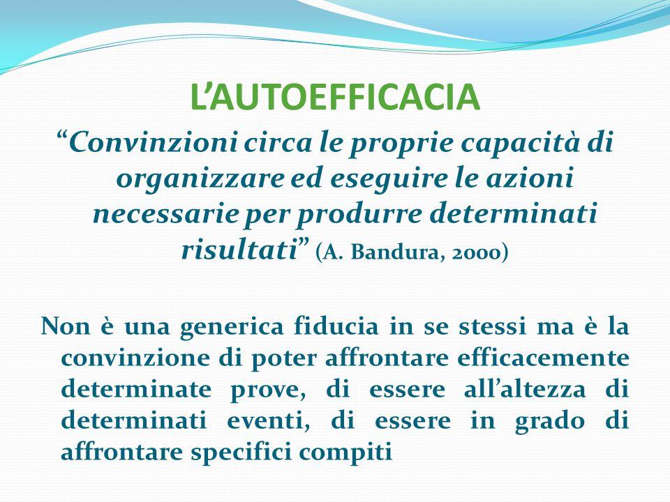 """L'AUTOEFFICACIA """"Convinzioni circa le proprie capacità di organizzare ed eseguire le azioni necessarie per produrre determinati risultati"""" (A. Bandura"""