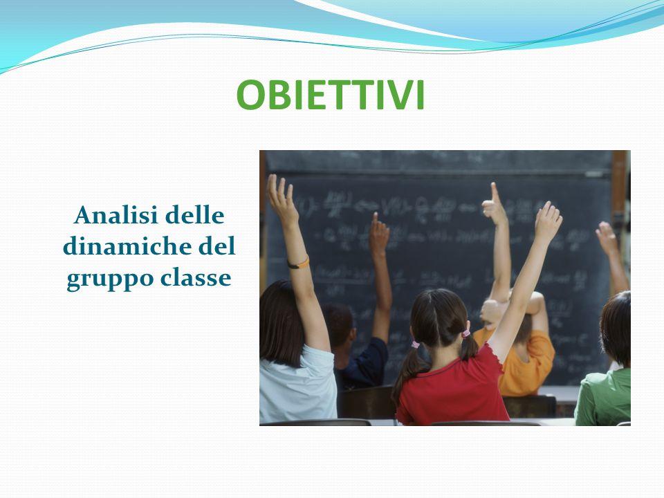 OBIETTIVI Analisi delle dinamiche del gruppo classe