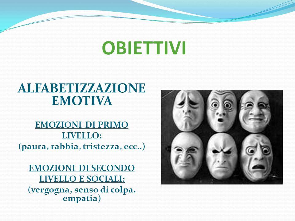 OBIETTIVI ALFABETIZZAZIONE EMOTIVA EMOZIONI DI PRIMO LIVELLO: (paura, rabbia, tristezza, ecc..) EMOZIONI DI SECONDO LIVELLO E SOCIALI: (vergogna, sens