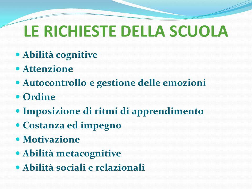 LE RICHIESTE DELLA SCUOLA Abilità cognitive Attenzione Autocontrollo e gestione delle emozioni Ordine Imposizione di ritmi di apprendimento Costanza e