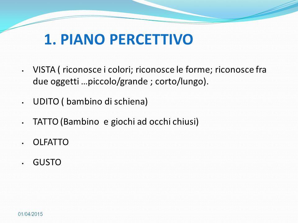 1. PIANO PERCETTIVO 01/04/2015  VISTA ( riconosce i colori; riconosce le forme; riconosce fra due oggetti …piccolo/grande ; corto/lungo).  UDITO ( b