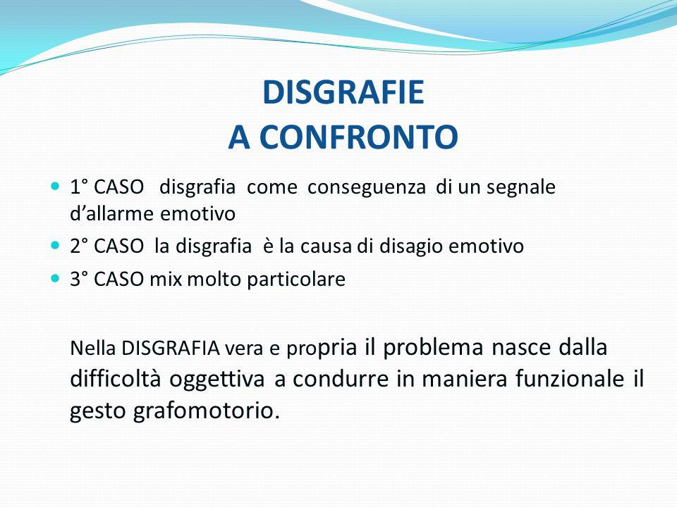 DISGRAFIE A CONFRONTO 1° CASO disgrafia come conseguenza di un segnale d'allarme emotivo 2° CASO la disgrafia è la causa di disagio emotivo 3° CASO mi