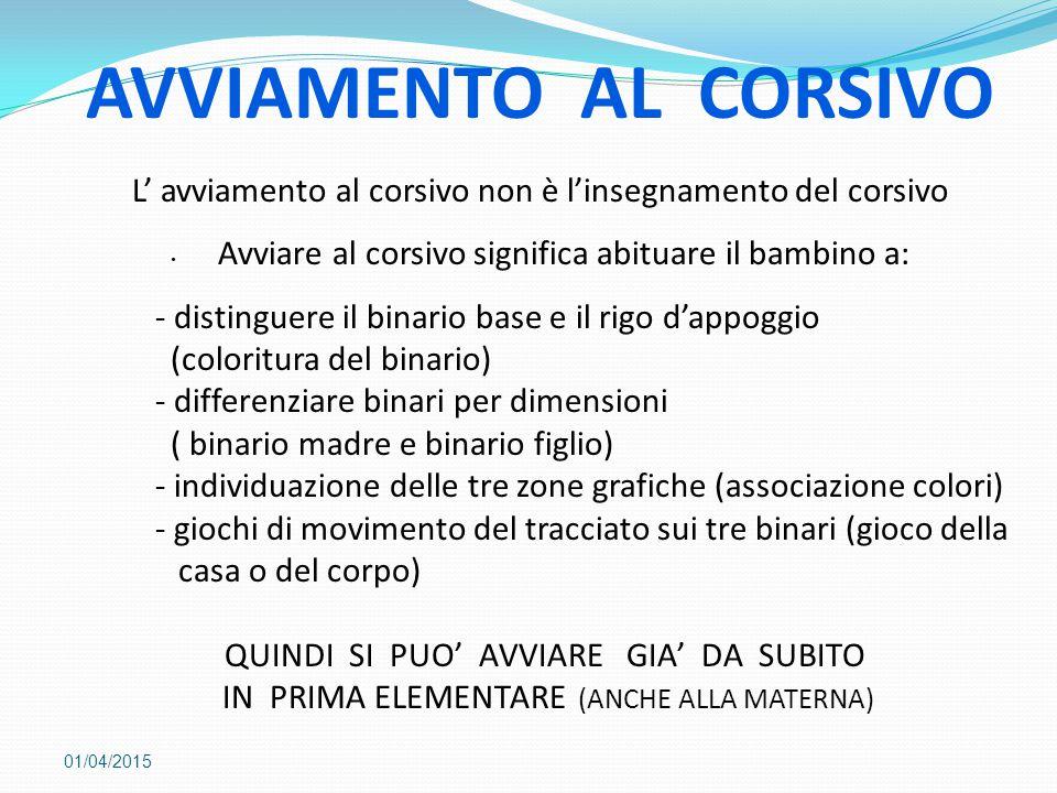 AVVIAMENTO AL CORSIVO L' avviamento al corsivo non è l'insegnamento del corsivo Avviare al corsivo significa abituare il bambino a: - distinguere il b