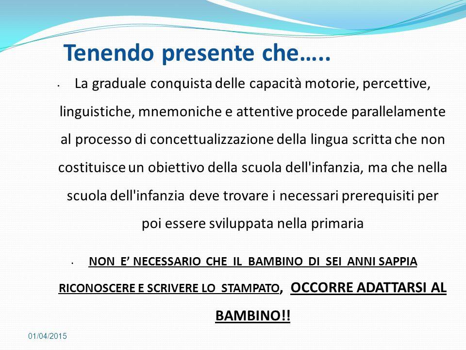 Insegnamento del corsivo 01/04/2015.