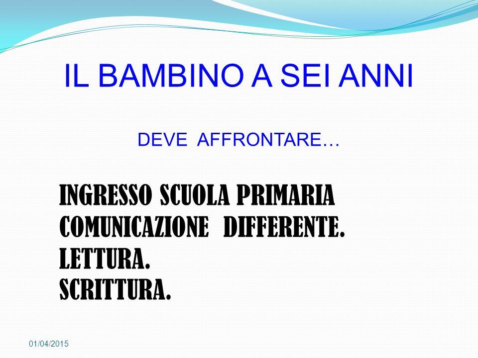 INGRESSO SCUOLA PRIMARIA COMUNICAZIONE DIFFERENTE. LETTURA. SCRITTURA. 01/04/2015 IL BAMBINO A SEI ANNI DEVE AFFRONTARE…