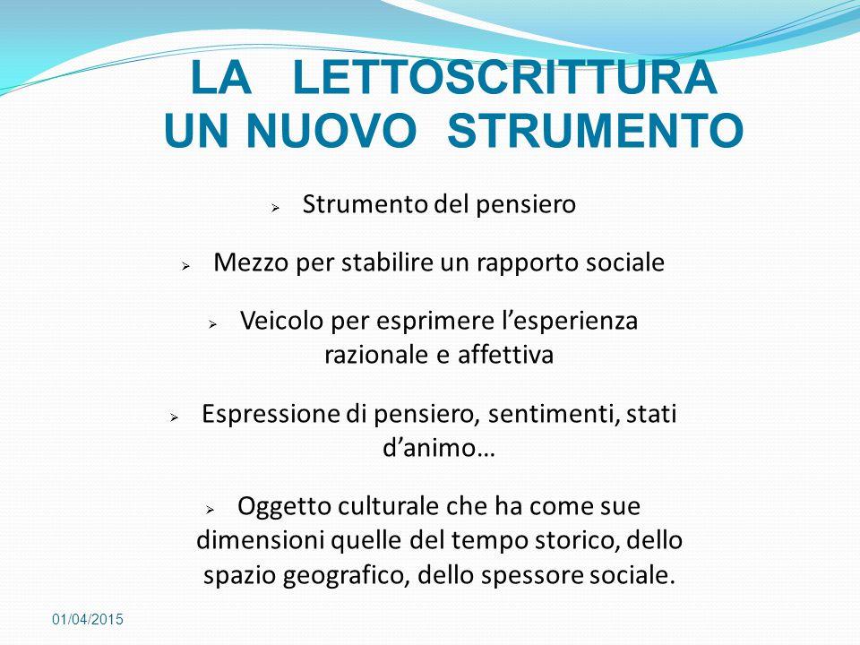 01/04/2015 LA LETTOSCRITTURA UN NUOVO STRUMENTO  Strumento del pensiero  Mezzo per stabilire un rapporto sociale  Veicolo per esprimere l'esperienz