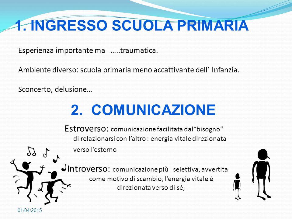 Esperienza importante ma …..traumatica. Ambiente diverso: scuola primaria meno accattivante dell' Infanzia. Sconcerto, delusione… 01/04/2015 1. INGRES