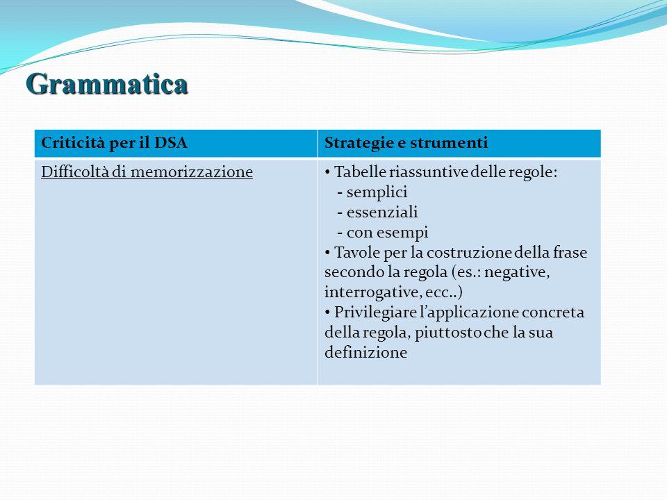 Grammatica Criticità per il DSAStrategie e strumenti Difficoltà di memorizzazione Tabelle riassuntive delle regole: - semplici - essenziali - con esem
