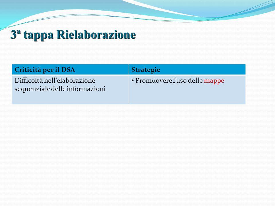 3ª tappa Rielaborazione Criticità per il DSAStrategie Difficoltà nell'elaborazione sequenziale delle informazioni Promuovere l'uso delle mappe