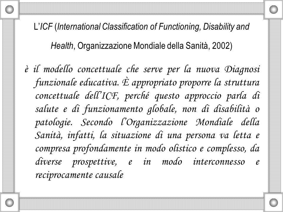 L' ICF ( International Classification of Functioning, Disability and Health, Organizzazione Mondiale della Sanità, 2002) è il modello concettuale che serve per la nuova Diagnosi funzionale educativa.