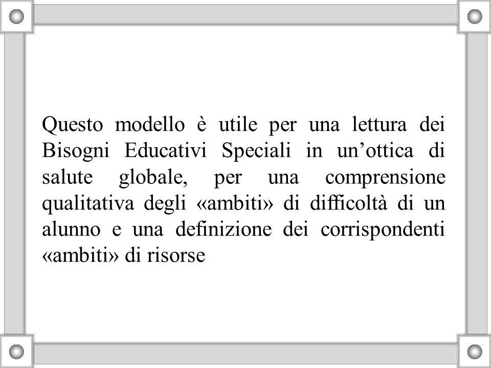 Questo modello è utile per una lettura dei Bisogni Educativi Speciali in un'ottica di salute globale, per una comprensione qualitativa degli «ambiti» di difficoltà di un alunno e una definizione dei corrispondenti «ambiti» di risorse