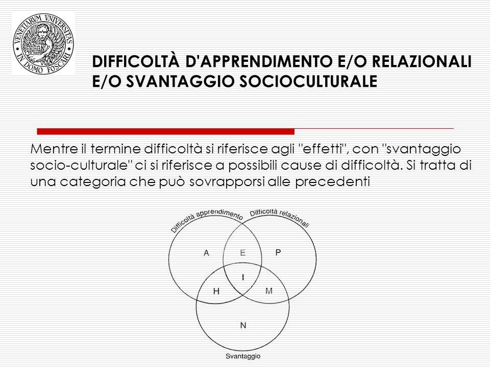 DIFFICOLTÀ D'APPRENDIMENTO E/O RELAZIONALI E/O SVANTAGGIO SOCIOCULTURALE Mentre il termine difficoltà si riferisce agli