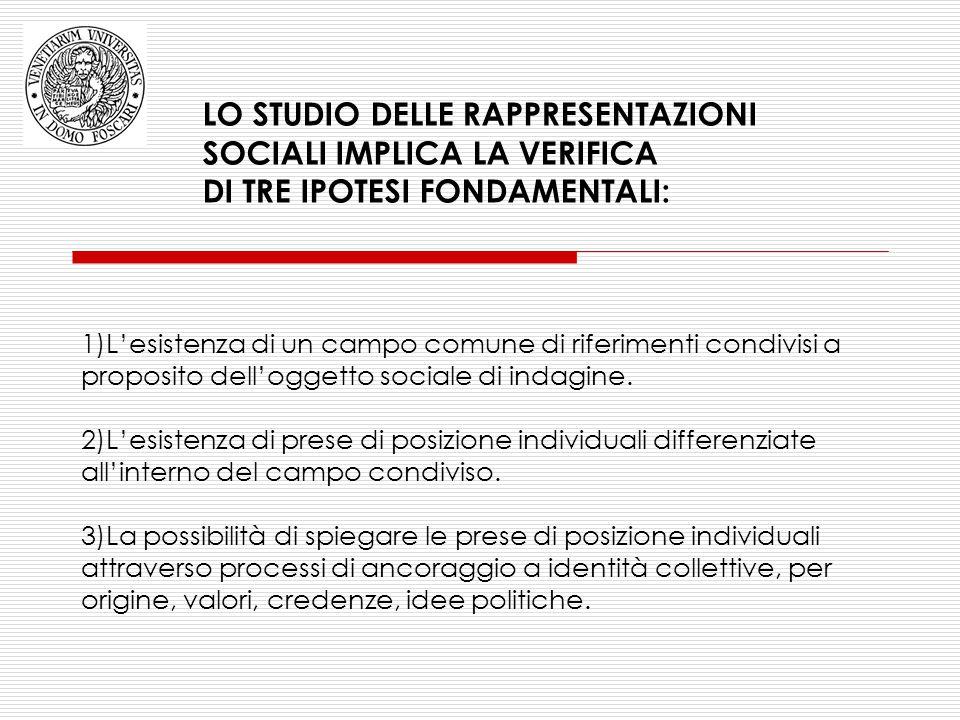 LO STUDIO DELLE RAPPRESENTAZIONI SOCIALI IMPLICA LA VERIFICA DI TRE IPOTESI FONDAMENTALI: 1)L'esistenza di un campo comune di riferimenti condivisi a